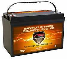 CLUB CAR TRANSPORT VILLAGER4 12V VMAX AGM Battery MB137