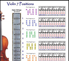 VIOLIN 7 HAND POSITIONS POSTER - IMPROVISE IN ANY KEY CHART !