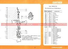 MOTOBECANE type 125 Bicylindre course : Fiche Carburateur GURTNER