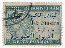 (I.B) Syria Revenue : Public Debt ½pi (ADPO)