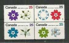 Canada 1970 World Fair SG, 650-653 UM/M NH LOTTO 4789 A