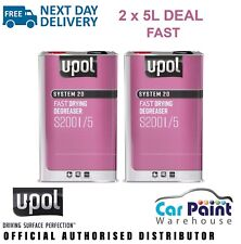 2 x U-POL System 20 Fast Panel Wipe & Degreaser 5L UPOL Panelwipe 2001