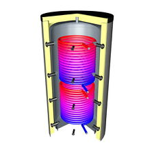 Solarspeicher Pufferspeicher EPSRR 800 2 Tauscher 100 mm Vlies abnehmbar EEK: C
