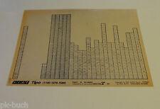 Microfich Ersatzteilkatalog Fiat Tipo (1100 - 1370 - 1580) 60331365