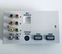 Tv Wall Plate Av Hdmi Network Optical