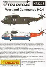Helicopter Model Kit Decals