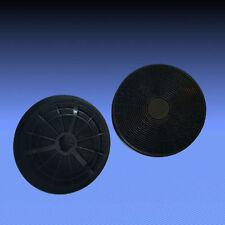 2 Aktivkohlefilter Kohle Filter für Neff CLASSIC BLACK, Z5115X0, Z5115X001