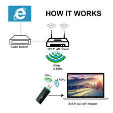 USB Wireless Wifi Network Adapter 5Ghz 433Mbps Dual Band 802.11ac/a/b/g/n AC600