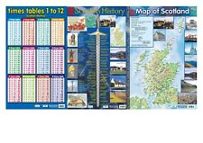 Scottish Times Tables - Scottish History - Map of Scotland - Set of 3 posters