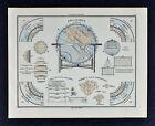1880 Sydow Map - Earth Globe - Seasons Rotations Latitudes Longitudes Sphere