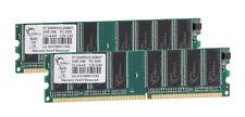 G.SKILL 2GB DDR SDRAM 400MHz CL3-4-4-8 DIMM 184-Pin Dual-Channel Arbeitsspeicher