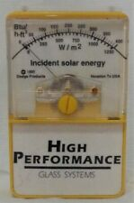 High Performance Glass Systems Incident Solar Energy Meter