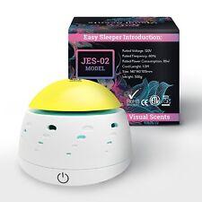Generador De Ruido Blanco Sonidos Relajantes Terapéuticos Para Dormir Mejor