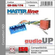 Connettore radio ORIGINALE->ISO altoparlanti+alim. DODGE Caliber 2006>2011.