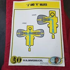 New listing U.S. Divers J and K Valve Poster Vintage Jacques-Yves Cousteau