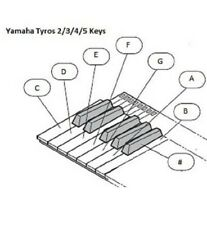 YAMAHA Tyros 2/3/4/5/Genos Keys