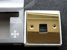 GET POLISHED BRASS MASTER TELEPHONE POINT FLAT PLATE GU7261PB