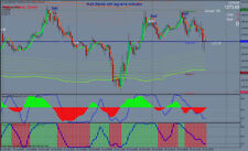 Onix Trading System  - Forex Trading System