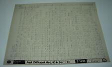 Microfich Ersatzteilkatalog Audi 100 / Avant Typ 44 / C3 Baujahr 1983 - 1984