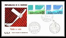 GP GOLDPATH: SAN MARINO COVER 1974 _CV283_P01