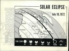 1972 Press Photo Solar eclipse chart that will move across Alaska and Canada