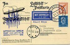 Zeppelin 1932 Germany, Danzig (LUPOSTA) Flight, Drop over Ronne 31.07.1932