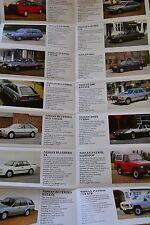 Sales Brochure Nissan Range 1986 Micra Cherry Cabstar Vanette King Cab Pick Up