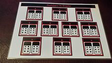BRAILLE NUMBERS- RAISED DOTS-   A4 Laminated Poster Visually impaired