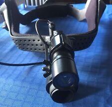 Panasonic HX-A1 HXA1 25mm Lens Video Dental Loupe Camera Modified Surgery Zoom