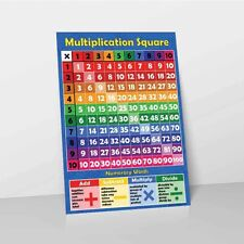 MULTIPLICATION EDUCATIONAL X TIMES TABLES SQUARE KIDS REVISION POSTER WALL CHART