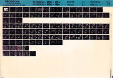 Microfiche Scanning Service To Digital Image