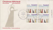 CANADA #650 6¢ CHRISTMAS UR PLATE BLOCK FIRST DAY COVER