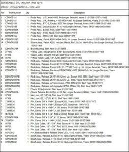 Ford 3000 Tractors  Parts Manual