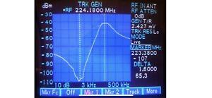 VHF UHF Duplexer Cavity Filter Bandpass BpBr TUNING Service Wacom TXRX, Quantar