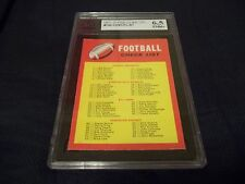 1971 OPC O-Pee-Chee CFL #132 Checklist UNMARKED - KSA 6.5 EXNM+ (centered)
