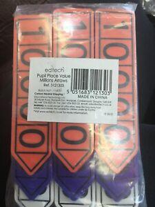 Edtech Pupil Place Value Millions Arrows Pack