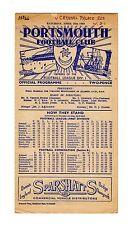 Portsmouth v Crystal Palace 24.4.1948 Friendly