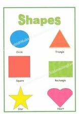 CHILDMINDER EYFS *KNOW MY SHAPES* A4 POSTER CHILDMINDING READYMADE