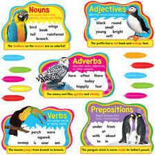 Parts of Speech Bulletin Board Set Trend Enterprises Inc. T-8285