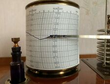 More details for barograph charts, sunday start in millibars  2ms