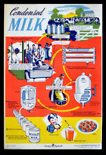 CONDENSED MILK 1950s Educational Productions - Nestlé UK POSTER