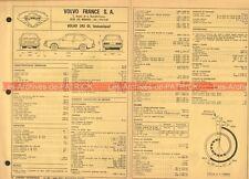 VOLVO 343 DL - 1979 : Fiche Technique Auto Mécanique