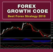 FOREX GROWTH CODE - Best Forex Strategy 2018