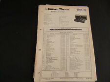 Original Service Manual Philips 22 GF 432