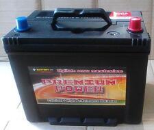 Batteria Auto 75 Ah - 2 Anni di garanzia -Tecnologia Calcio +30% Spunto (600 A)