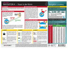 Navigation (4) - Feuer in der Kimm - Info-Tafel # Standlinie Augenhöhe Position