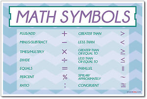 Math Symbols - NEW School Educational Classroom Mathematics POSTER