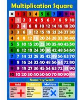 A3 Multiplication Square 1- 10 Times Tables - Childrens Wall Chart Poster