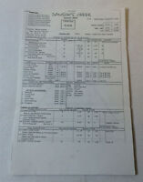 DAWSON'S CREEK set used CALL SHEET plus 9 pages of sides ~ Season 5, Episode 8