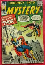 Journey Into Mystery With Thor 95 Marvel Silver Age 1963 Early Avengers app